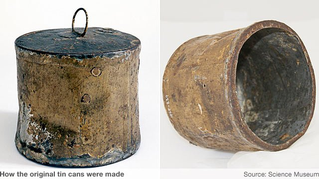 The Origins Of Tin Packaging